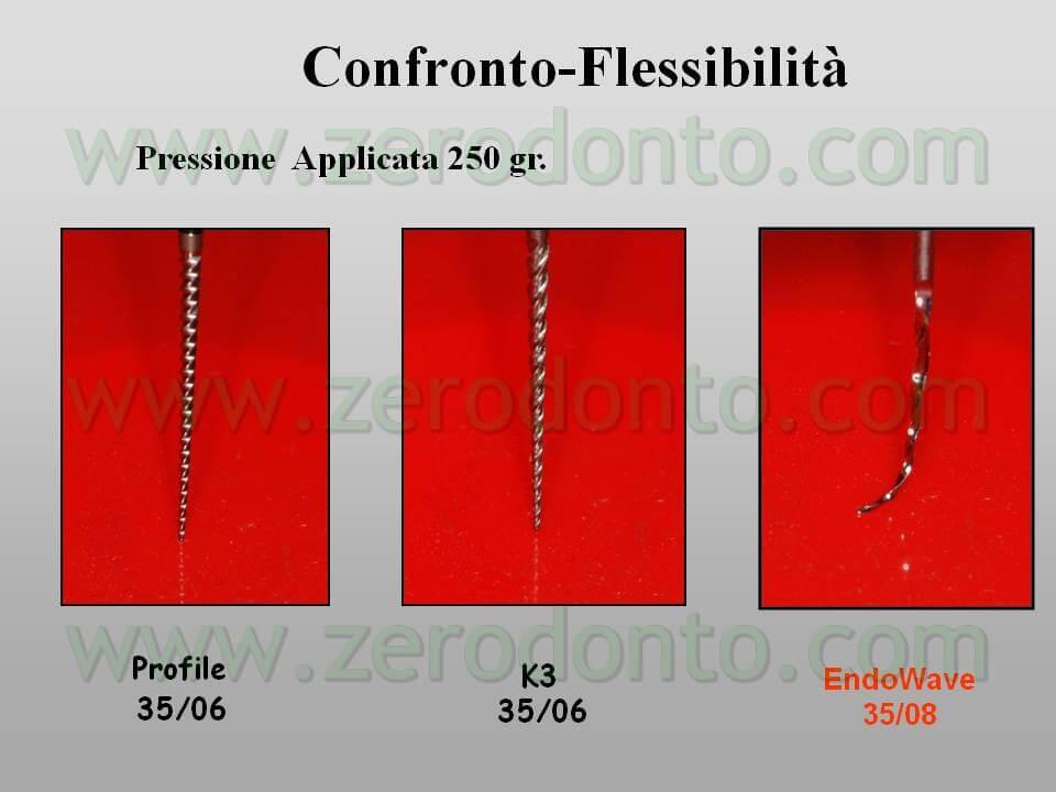 flessibilit nichel-titanio
